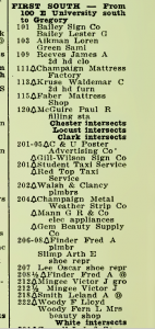 Portion of 1940 Champaign-Urbana City Directory